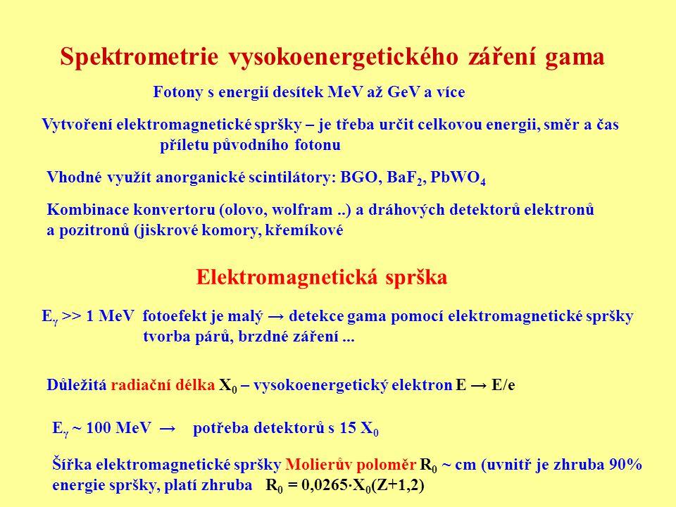Spektrometrie vysokoenergetického záření gama Vhodné využít anorganické scintilátory: BGO, BaF 2, PbWO 4 Elektromagnetická sprška E γ >> 1 MeV fotoefekt je malý → detekce gama pomocí elektromagnetické spršky tvorba párů, brzdné záření...
