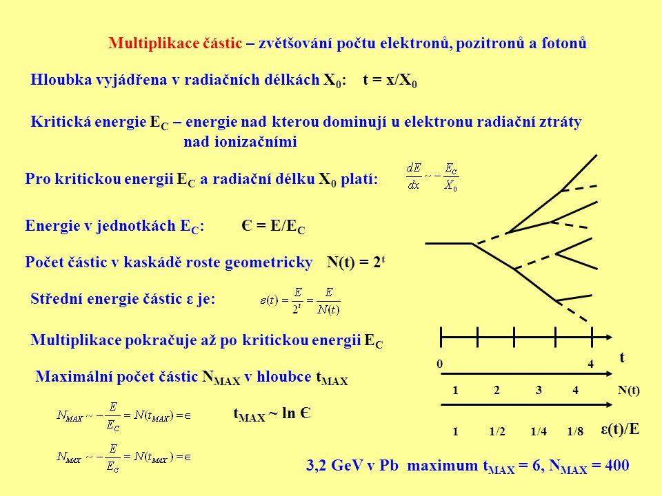 Počet částic v kaskádě roste geometricky Multiplikace pokračuje až po kritickou energii E C N(t) = 2 t Hloubka vyjádřena v radiačních délkách X 0 : t = x/X 0 Pro kritickou energii E C a radiační délku X 0 platí: Střední energie částic ε je: Multiplikace částic – zvětšování počtu elektronů, pozitronů a fotonů Kritická energie E C – energie nad kterou dominují u elektronu radiační ztráty nad ionizačními Maximální počet částic N MAX v hloubce t MAX 0 t 4 1234N(t) 11/21/41/8 ε(t)/E t MAX ~ ln Є Energie v jednotkách E C : Є = E/E C 3,2 GeV v Pb maximum t MAX = 6, N MAX = 400