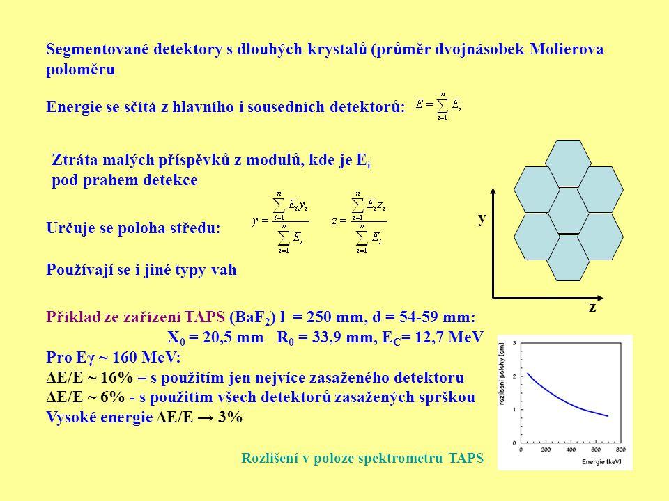 Segmentované detektory s dlouhých krystalů (průměr dvojnásobek Molierova poloměru Energie se sčítá z hlavního i sousedních detektorů: Určuje se poloha středu: y z Používají se i jiné typy vah Ztráta malých příspěvků z modulů, kde je E i pod prahem detekce Příklad ze zařízení TAPS (BaF 2 ) l = 250 mm, d = 54-59 mm: X 0 = 20,5 mm R 0 = 33,9 mm, E C = 12,7 MeV Pro Eγ ~ 160 MeV: ΔE/E ~ 16% – s použitím jen nejvíce zasaženého detektoru ΔE/E ~ 6% - s použitím všech detektorů zasažených sprškou Vysoké energie ΔE/E → 3% Rozlišení v poloze spektrometru TAPS