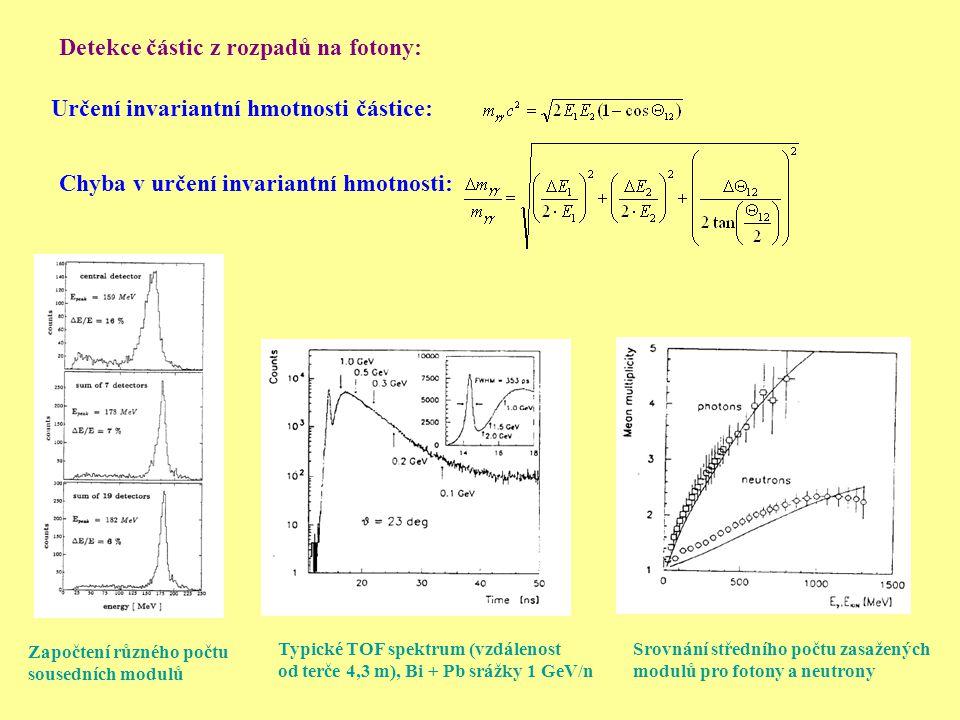 Srovnání středního počtu zasažených modulů pro fotony a neutrony Detekce částic z rozpadů na fotony: Určení invariantní hmotnosti částice: Chyba v určení invariantní hmotnosti: Typické TOF spektrum (vzdálenost od terče 4,3 m), Bi + Pb srážky 1 GeV/n Započtení různého počtu sousedních modulů
