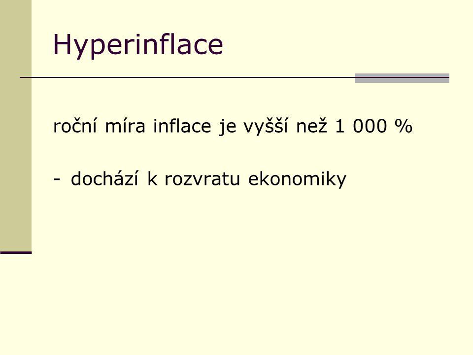 Hyperinflace roční míra inflace je vyšší než 1 000 % - dochází k rozvratu ekonomiky