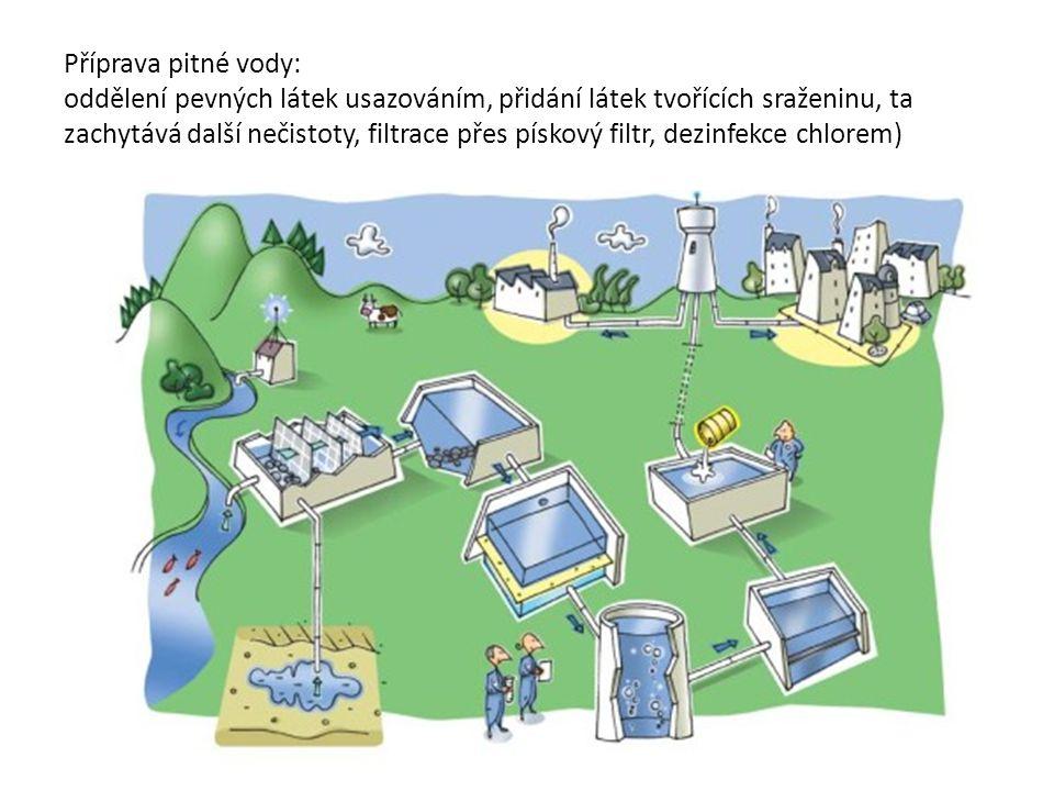 Příprava pitné vody: oddělení pevných látek usazováním, přidání látek tvořících sraženinu, ta zachytává další nečistoty, filtrace přes pískový filtr,