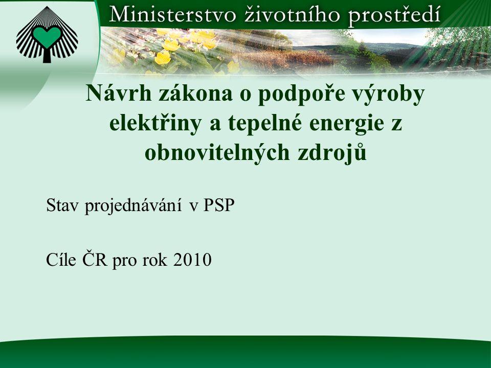 Návrh zákona o podpoře výroby elektřiny a tepelné energie z obnovitelných zdrojů Stav projednávání v PSP Cíle ČR pro rok 2010
