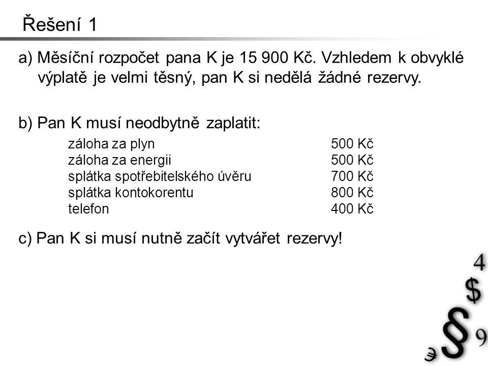 a) Měsíční rozpočet pana K je 15 900 Kč.