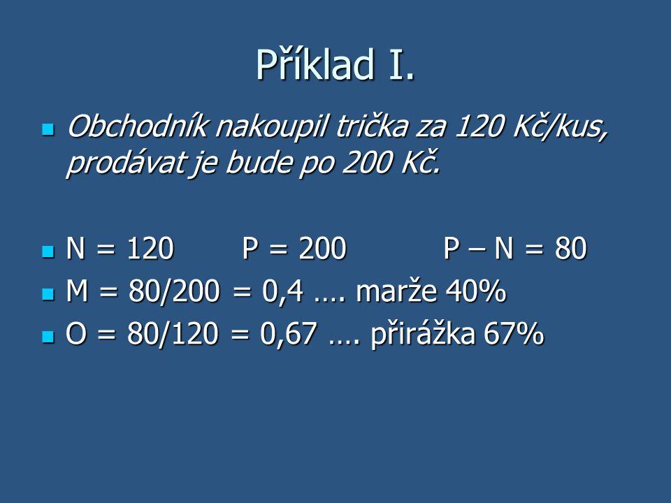 Příklad II.Nákupní cena zboží je 20 400 Kč. Za kolik se bude prodávat při 32% marži.