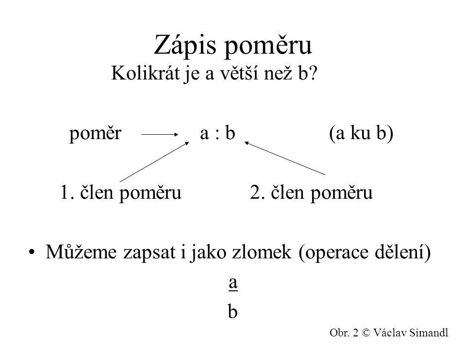 Zápis poměru Kolikrát je a větší než b. poměr a : b (a ku b) 1.