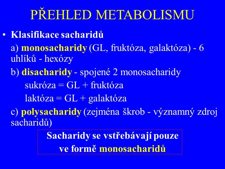 PŘEHLED METABOLISMU Klasifikace sacharidů a) monosacharidy (GL, fruktóza, galaktóza) - 6 uhlíků - hexózy b) disacharidy - spojené 2 monosacharidy sukróza = GL + fruktóza laktóza = GL + galaktóza c) polysacharidy (zejména škrob - významný zdroj sacharidů) Sacharidy se vstřebávají pouze ve formě monosacharidů
