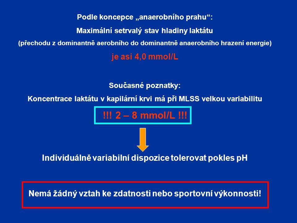 """Podle koncepce """"anaerobního prahu : Maximální setrvalý stav hladiny laktátu (přechodu z dominantně aerobního do dominantně anaerobního hrazení energie) je asi 4,0 mmol/L Současné poznatky: Koncentrace laktátu v kapilární krvi má při MLSS velkou variabilitu !!."""