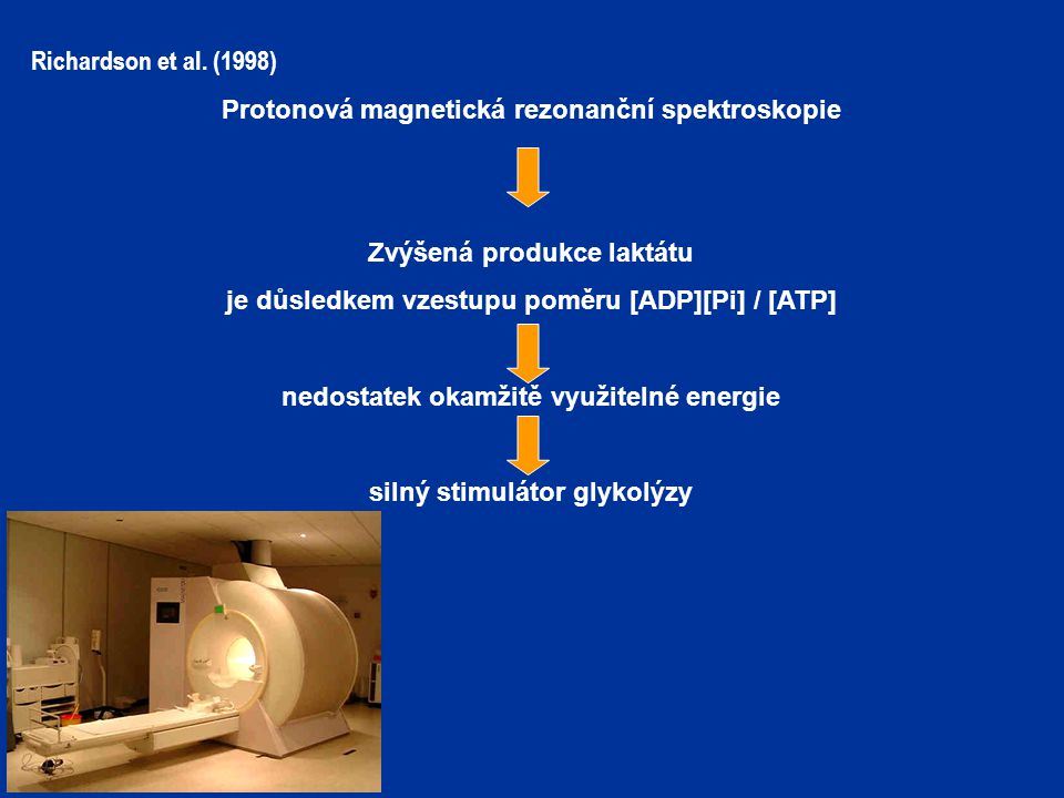 Richardson et al. (1998) Protonová magnetická rezonanční spektroskopie Zvýšená produkce laktátu je důsledkem vzestupu poměru [ADP][Pi] / [ATP] nedosta