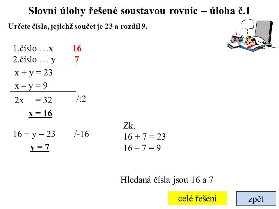 Slovní úlohy řešené soustavou rovnic – úloha č.1 zpět x + y = 23 Hledaná čísla jsou 16 a 7 1.číslo …x 2.číslo … y x – y = 9 2x = 32 x = 16 16 + y = 23 /:2 /-16 y = 7 Zk.