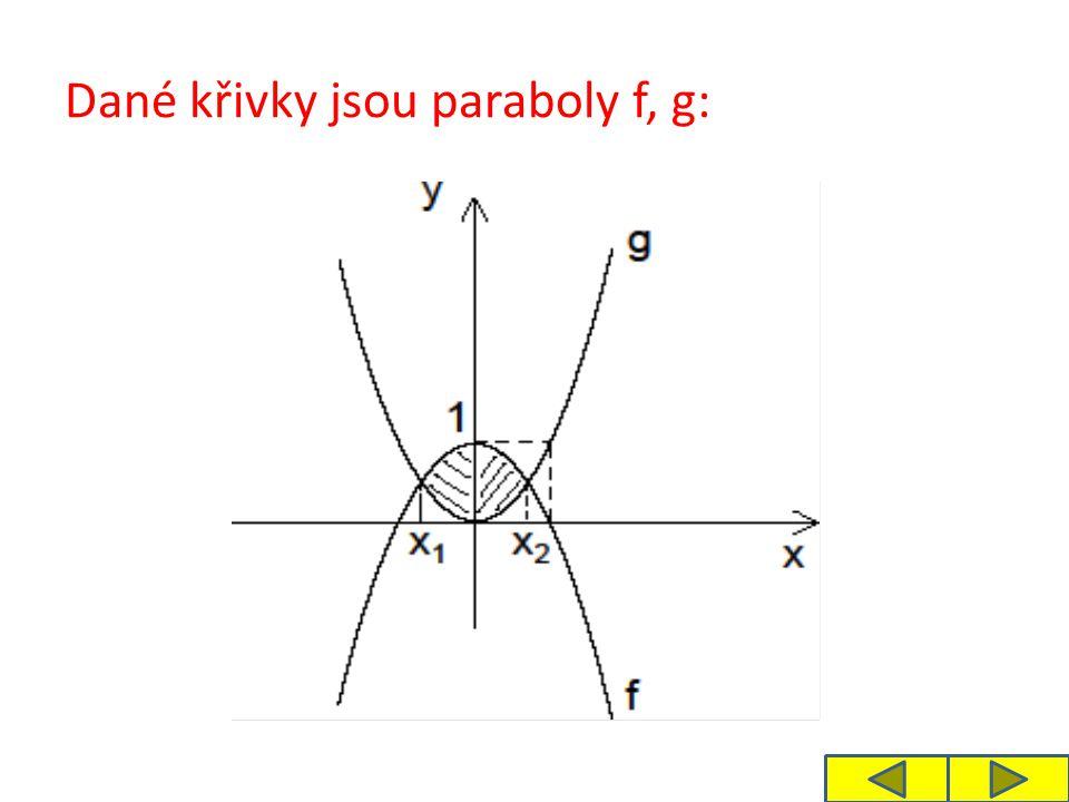 Dané křivky jsou paraboly f, g: