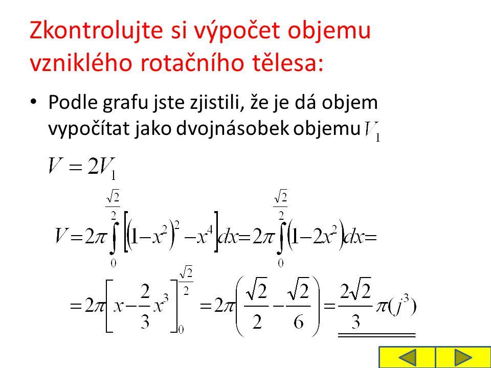 Zkontrolujte si výpočet objemu vzniklého rotačního tělesa: Podle grafu jste zjistili, že je dá objem vypočítat jako dvojnásobek objemu