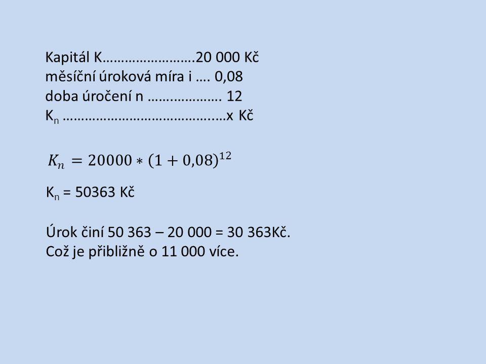Kapitál K…………………….20 000 Kč měsíční úroková míra i ….