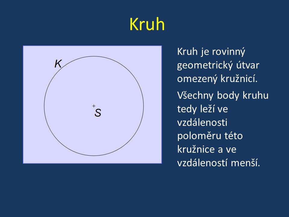Cvičení Vypiš všechny body, které náleží kružnici k.