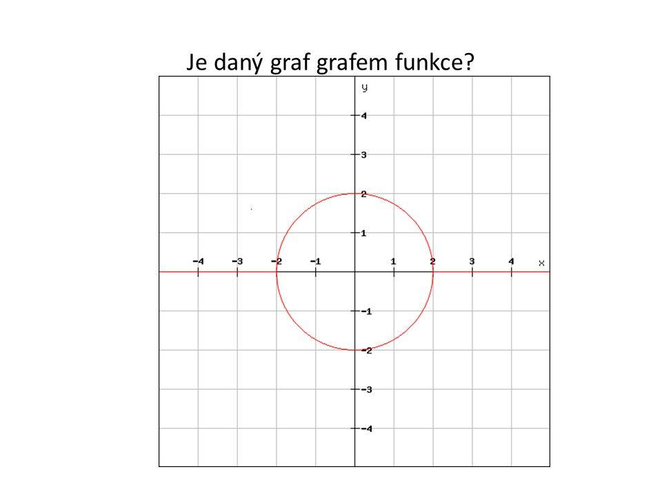 Je daný graf grafem funkce