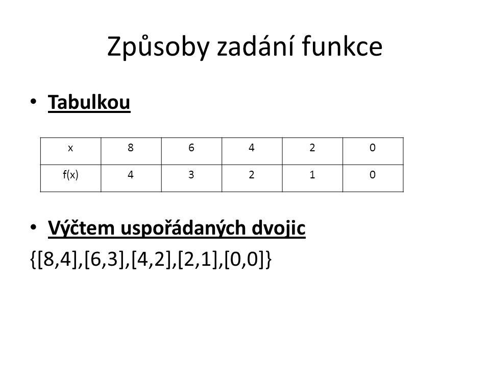 Způsoby zadání funkce Tabulkou Výčtem uspořádaných dvojic {[8,4],[6,3],[4,2],[2,1],[0,0]} x86420 f(x)43210