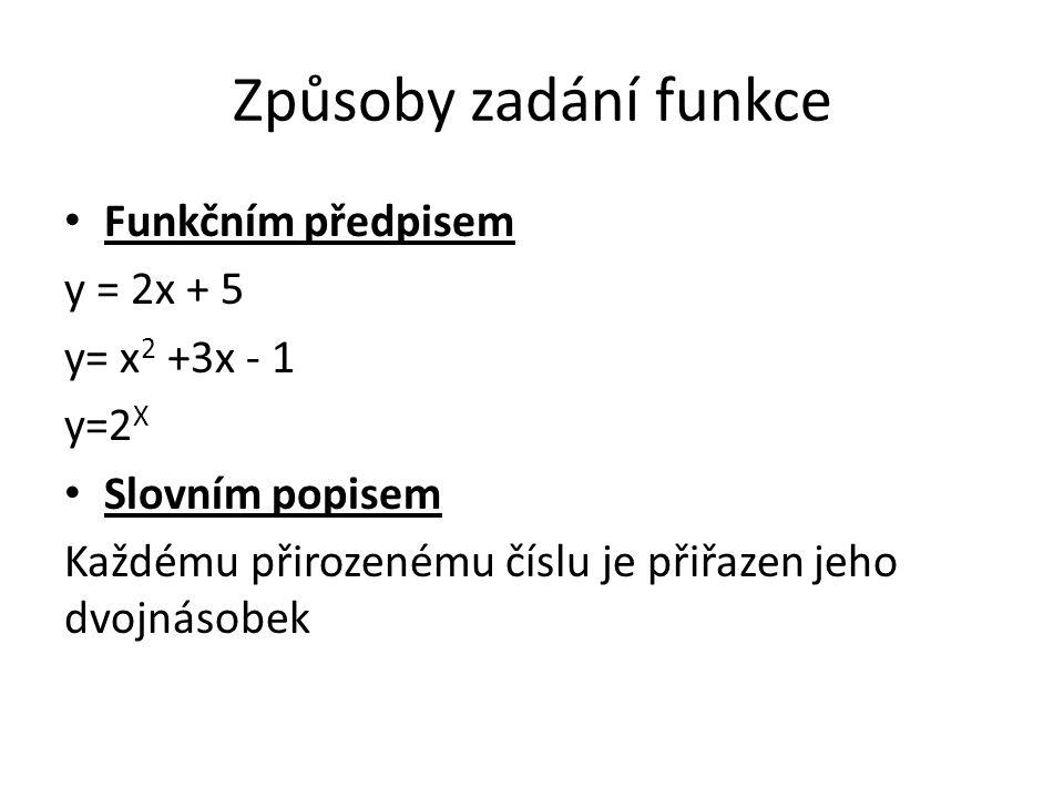 Způsoby zadání funkce Funkčním předpisem y = 2x + 5 y= x 2 +3x - 1 y=2 X Slovním popisem Každému přirozenému číslu je přiřazen jeho dvojnásobek