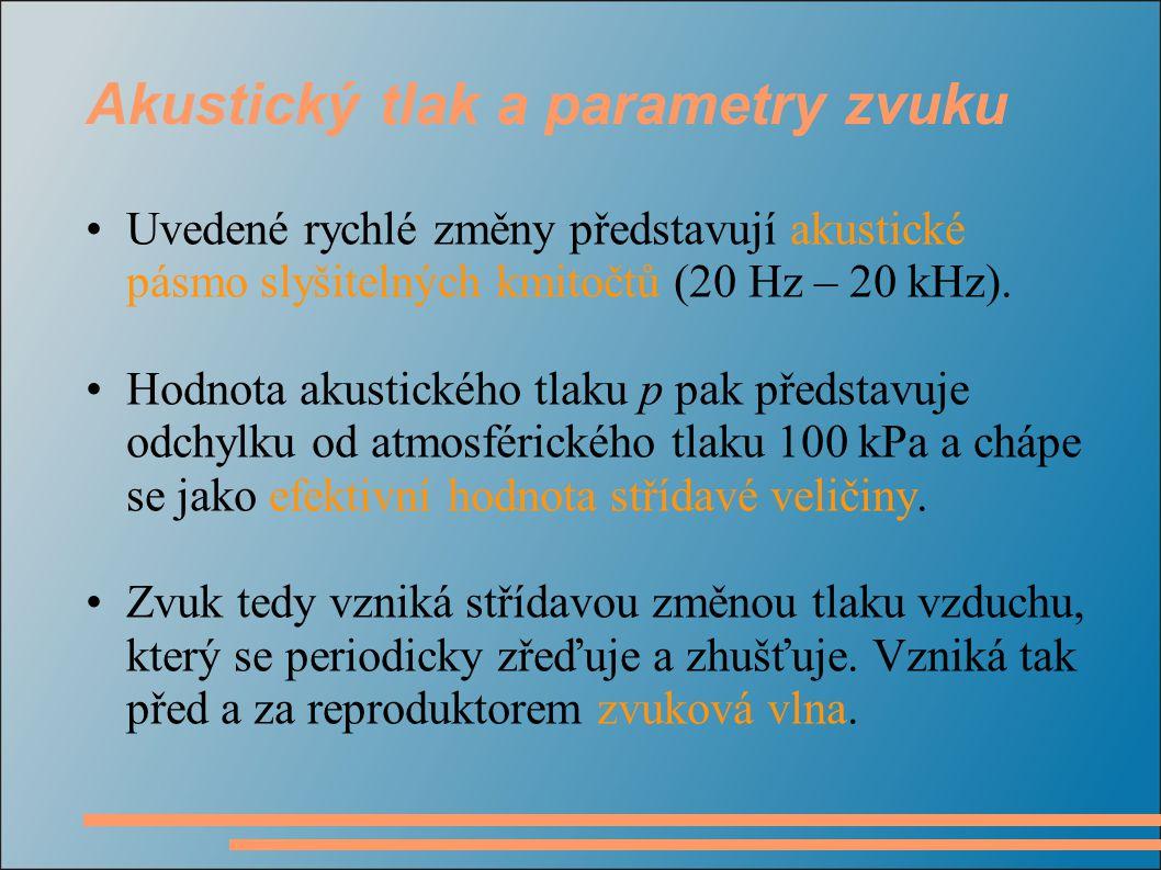 1.Wirsum, S.Abeceda nf techniky. BEN – technická literatura, Praha, 2003.