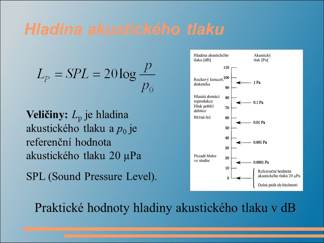 Hladina akustického tlaku Praktické hodnoty hladiny akustického tlaku v dB Veličiny: L p je hladina akustického tlaku a p 0 je referenční hodnota akustického tlaku 20 µPa SPL (Sound Pressure Level).