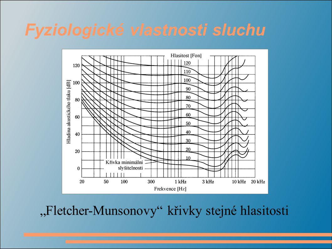 """Fyziologické vlastnosti sluchu """"Fletcher-Munsonovy křivky stejné hlasitosti"""