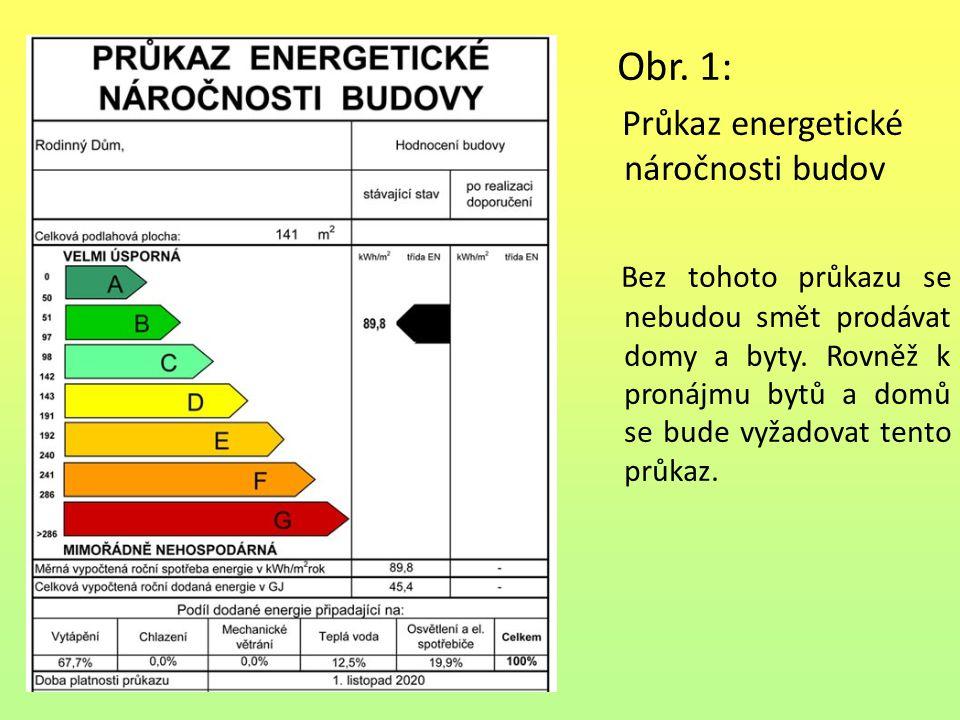 Obr. 1: Průkaz energetické náročnosti budov Bez tohoto průkazu se nebudou smět prodávat domy a byty. Rovněž k pronájmu bytů a domů se bude vyžadovat t