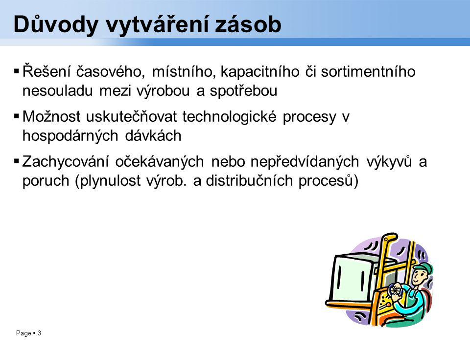 Page  3 Důvody vytváření zásob  Řešení časového, místního, kapacitního či sortimentního nesouladu mezi výrobou a spotřebou  Možnost uskutečňovat te