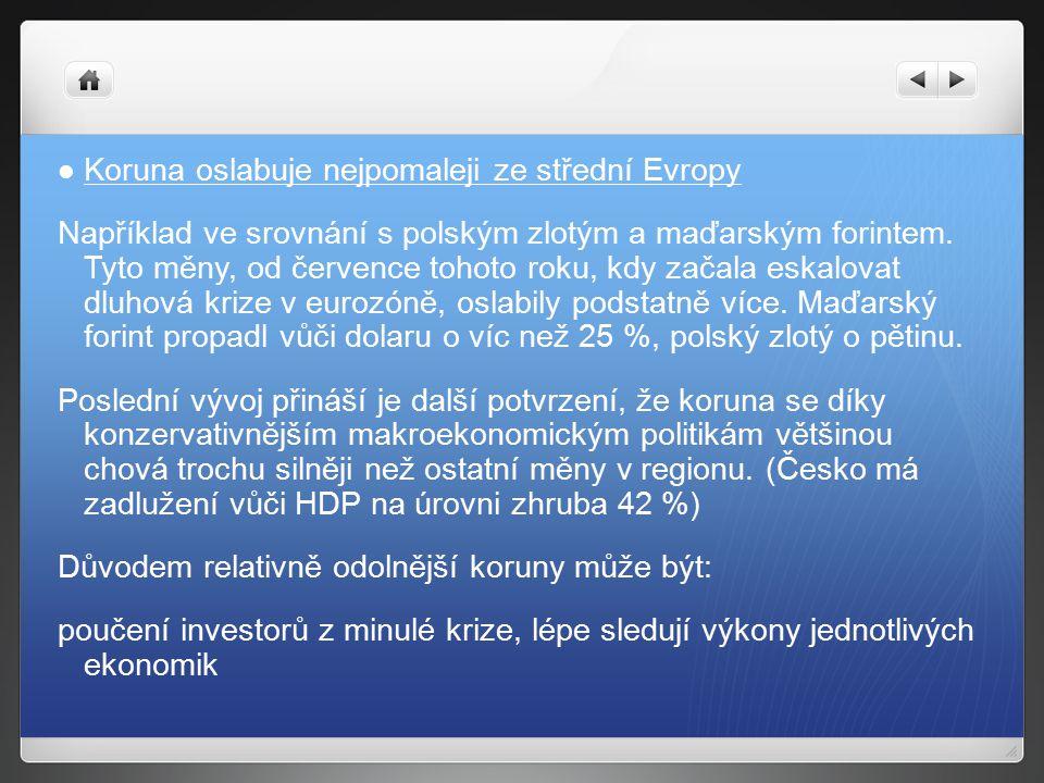 Koruna oslabuje nejpomaleji ze střední Evropy Například ve srovnání s polským zlotým a maďarským forintem.