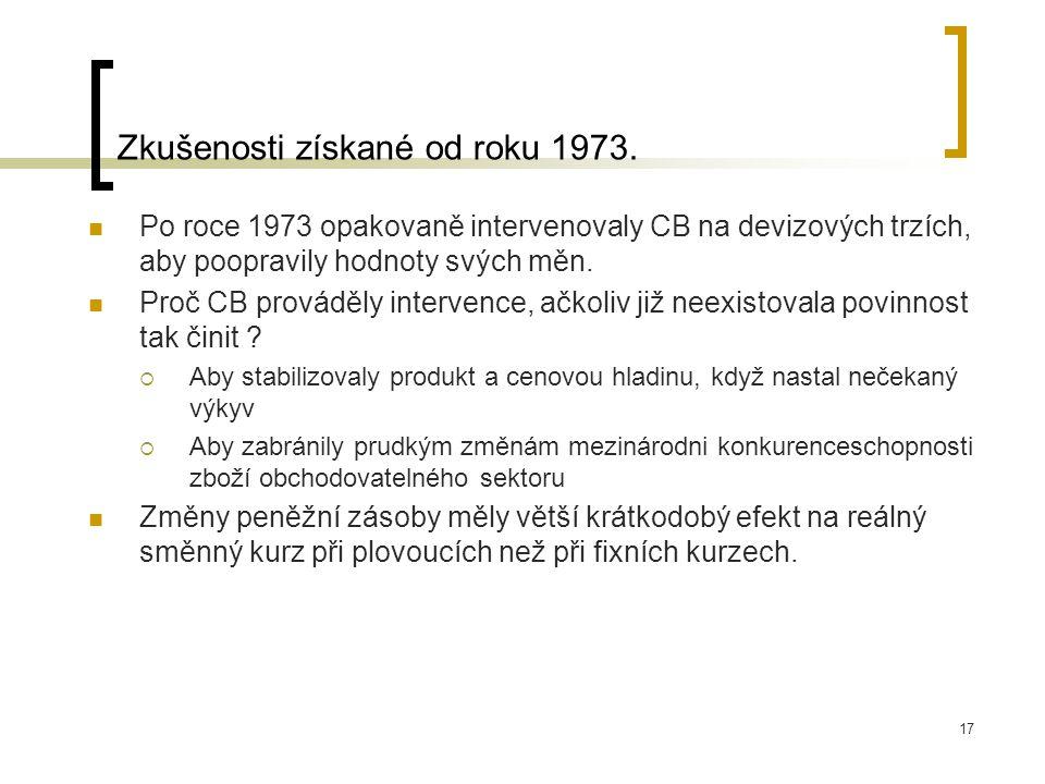 17 Po roce 1973 opakovaně intervenovaly CB na devizových trzích, aby poopravily hodnoty svých měn.