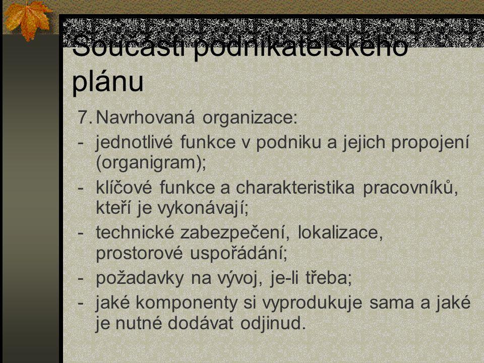 Součásti podnikatelského plánu 7.Navrhovaná organizace: -jednotlivé funkce v podniku a jejich propojení (organigram); -klíčové funkce a charakteristik