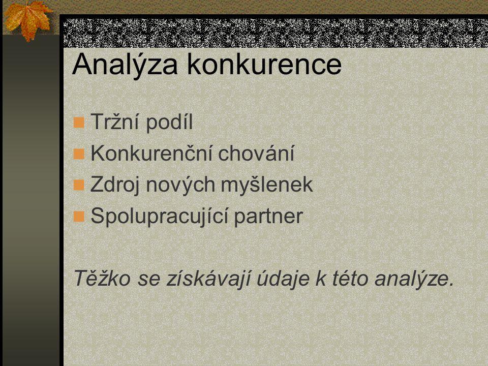Analýza konkurence Tržní podíl Konkurenční chování Zdroj nových myšlenek Spolupracující partner Těžko se získávají údaje k této analýze.