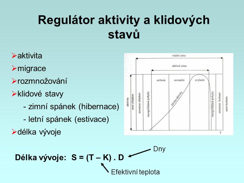 Regulátor aktivity a klidových stavů  aktivita  migrace  rozmnožování  klidové stavy - zimní spánek (hibernace) - letní spánek (estivace)  délka vývoje Délka vývoje: S = (T – K).