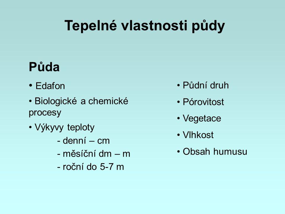 Tepelné vlastnosti půdy Půda Edafon Biologické a chemické procesy Výkyvy teploty - denní – cm - měsíční dm – m - roční do 5-7 m Půdní druh Pórovitost Vegetace Vlhkost Obsah humusu
