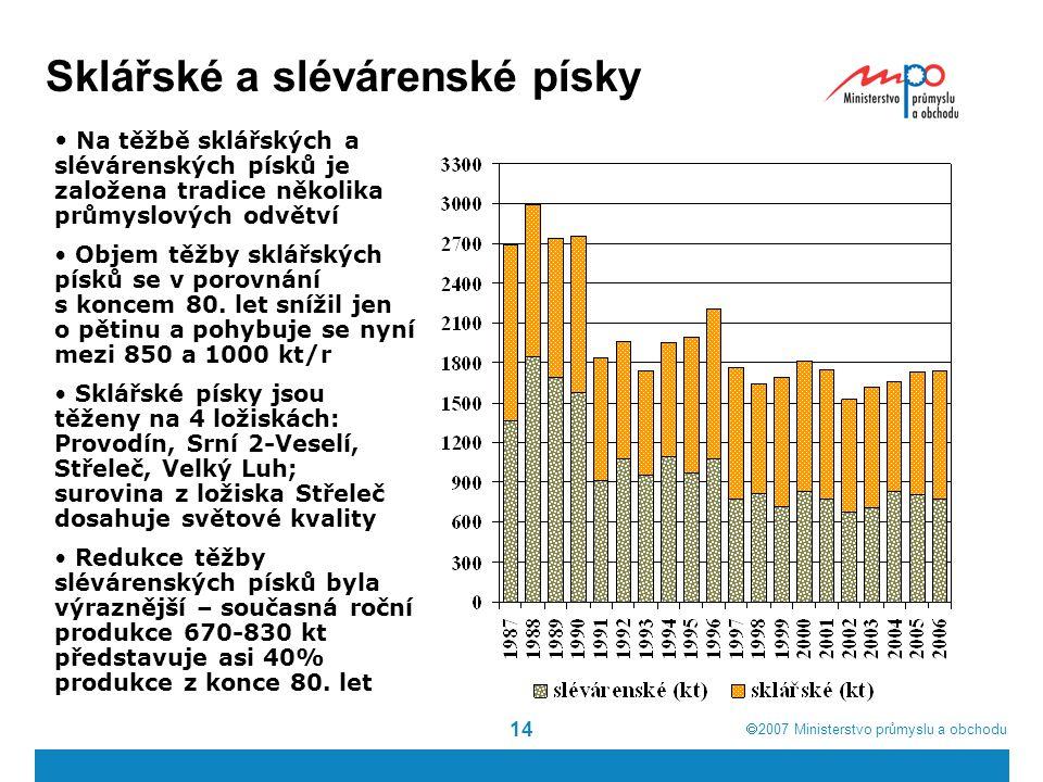  2007  Ministerstvo průmyslu a obchodu 14 Sklářské a slévárenské písky Na těžbě sklářských a slévárenských písků je založena tradice několika průmy