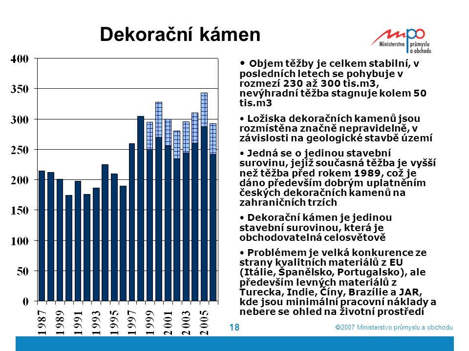  2007  Ministerstvo průmyslu a obchodu 18 Dekorační kámen Objem těžby je celkem stabilní, v posledních letech se pohybuje v rozmezí 230 až 300 tis.
