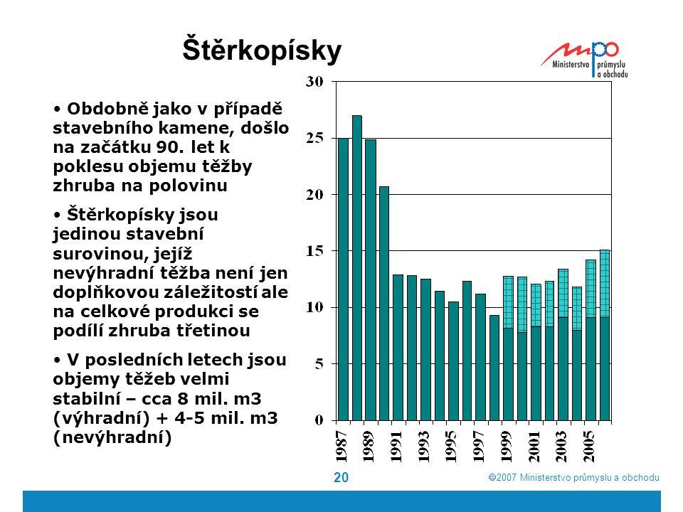  2007  Ministerstvo průmyslu a obchodu 20 Štěrkopísky Obdobně jako v případě stavebního kamene, došlo na začátku 90. let k poklesu objemu těžby zhr