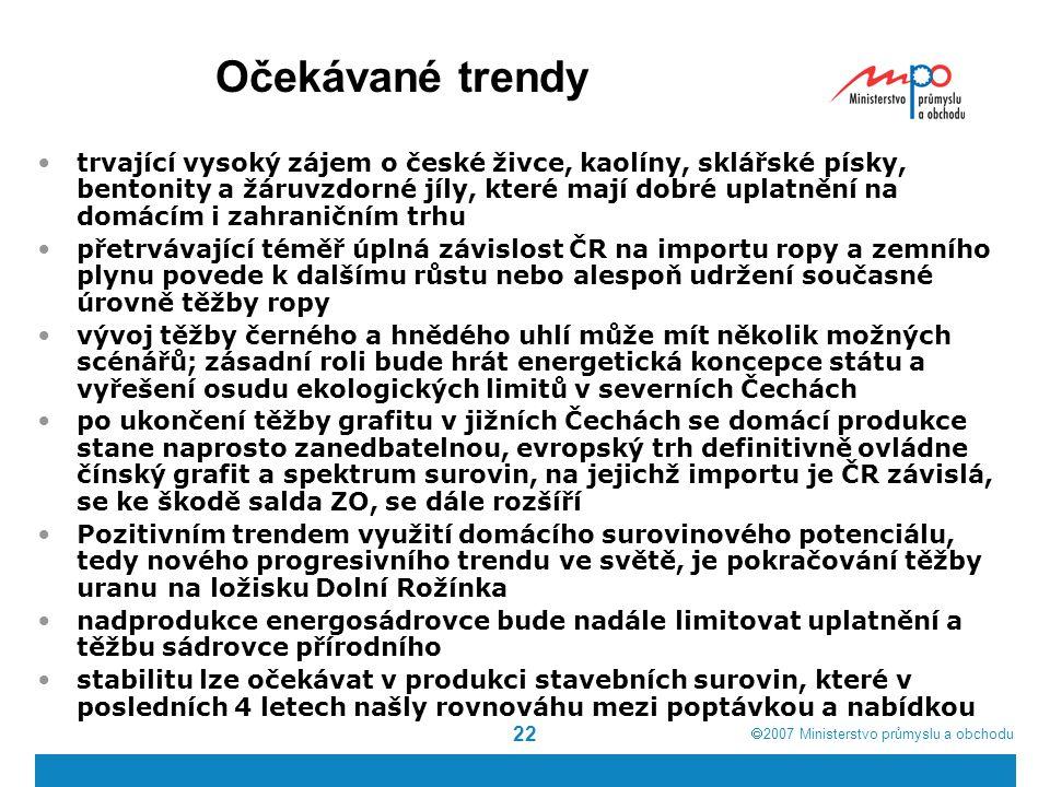  2007  Ministerstvo průmyslu a obchodu 22 Očekávané trendy trvající vysoký zájem o české živce, kaolíny, sklářské písky, bentonity a žáruvzdorné jí