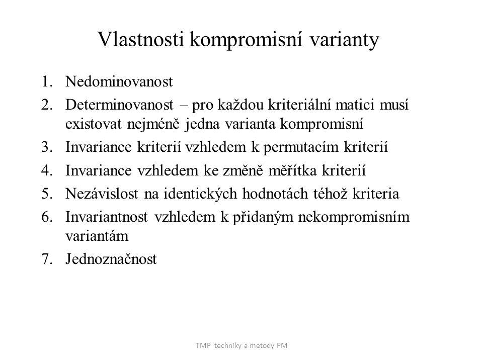 TMP techniky a metody PM Vlastnosti kompromisní varianty 1.Nedominovanost 2.Determinovanost – pro každou kriteriální matici musí existovat nejméně jedna varianta kompromisní 3.Invariance kriterií vzhledem k permutacím kriterií 4.Invariance vzhledem ke změně měřítka kriterií 5.Nezávislost na identických hodnotách téhož kriteria 6.Invariantnost vzhledem k přidaným nekompromisním variantám 7.Jednoznačnost