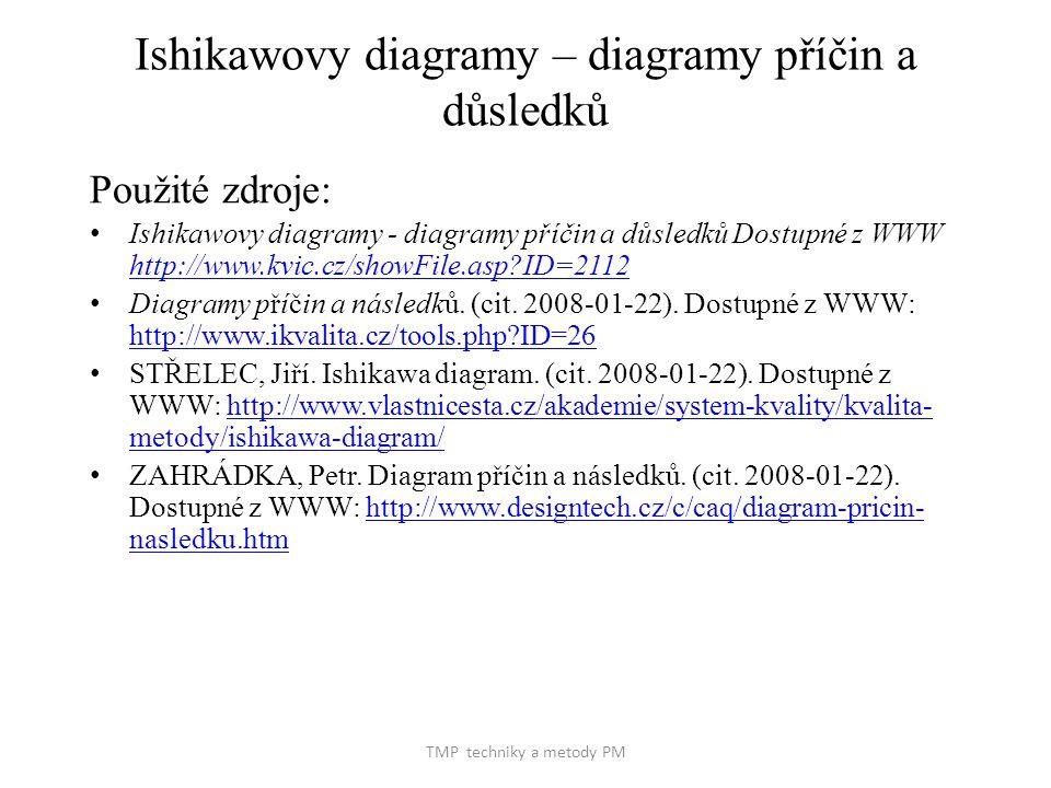 TMP techniky a metody PM Ishikawovy diagramy – diagramy příčin a důsledků Použité zdroje: Ishikawovy diagramy - diagramy příčin a důsledků Dostupné z WWW http://www.kvic.cz/showFile.asp?ID=2112 http://www.kvic.cz/showFile.asp?ID=2112 Diagramy příčin a následků.