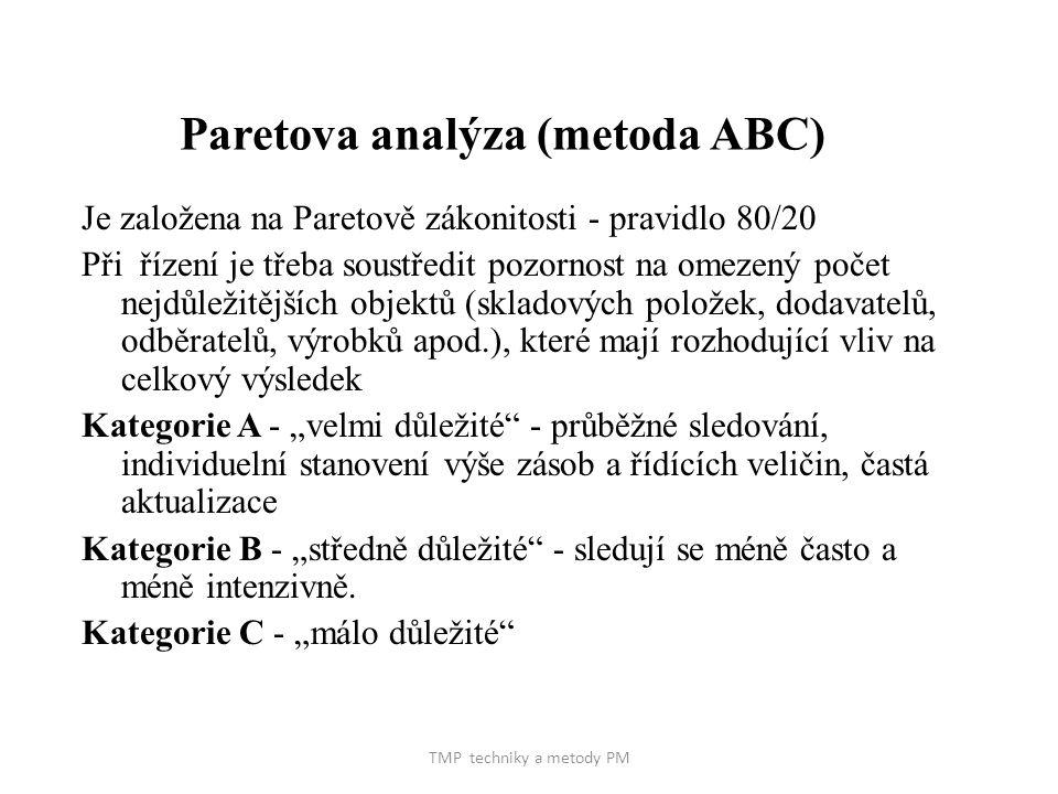 TMP techniky a metody PM Paretova analýza (metoda ABC) Je založena na Paretově zákonitosti - pravidlo 80/20 Při řízení je třeba soustředit pozornost n