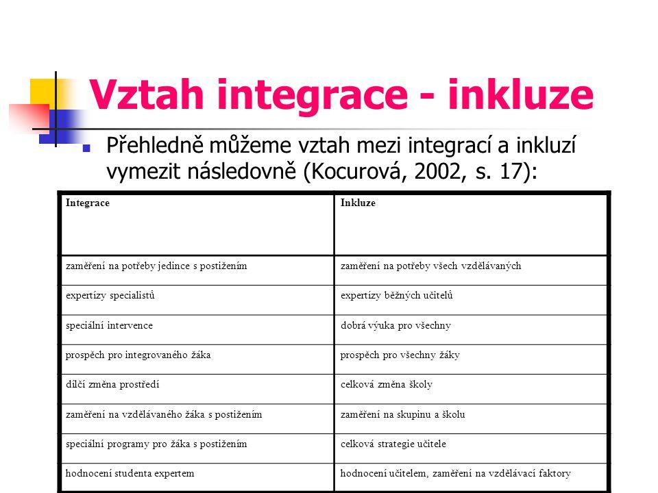 Vztah integrace - inkluze Přehledně můžeme vztah mezi integrací a inkluzí vymezit následovně (Kocurová, 2002, s. 17): IntegraceInkluze zaměření na pot