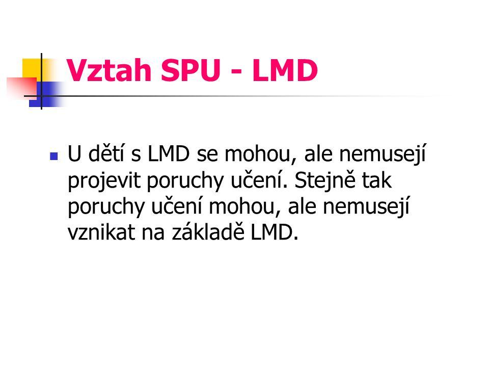 Vztah SPU - LMD U dětí s LMD se mohou, ale nemusejí projevit poruchy učení.