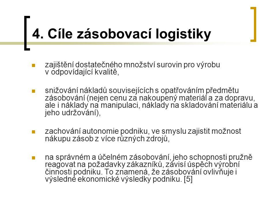 4. Cíle zásobovací logistiky zajištění dostatečného množství surovin pro výrobu v odpovídající kvalitě, snižování nákladů souvisejících s opatřováním