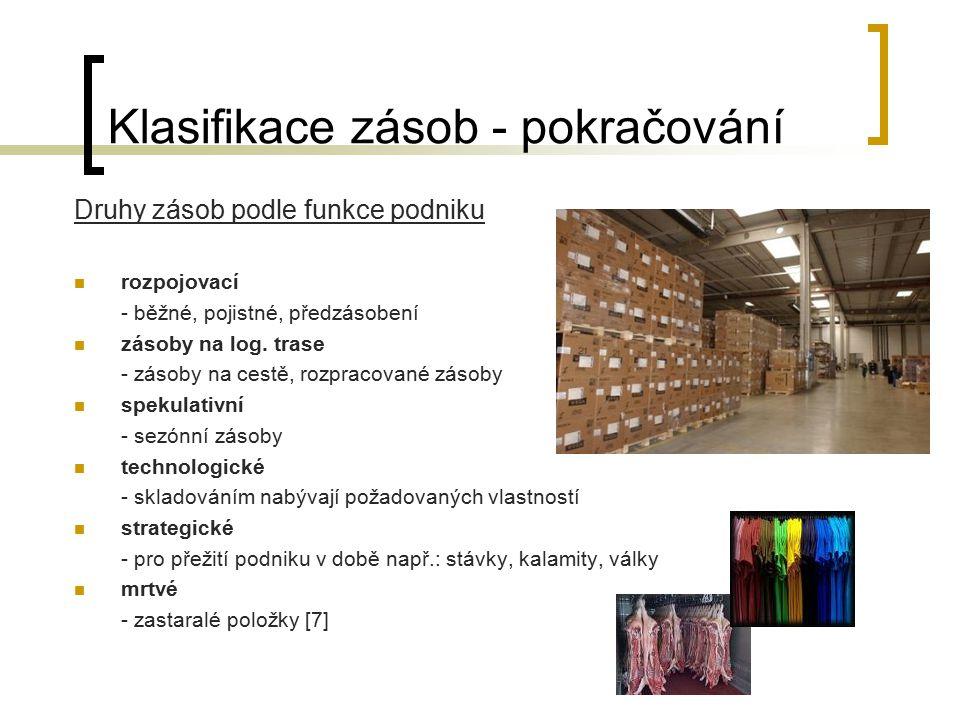 Klasifikace zásob - pokračování Druhy zásob podle funkce podniku rozpojovací - běžné, pojistné, předzásobení zásoby na log. trase - zásoby na cestě, r