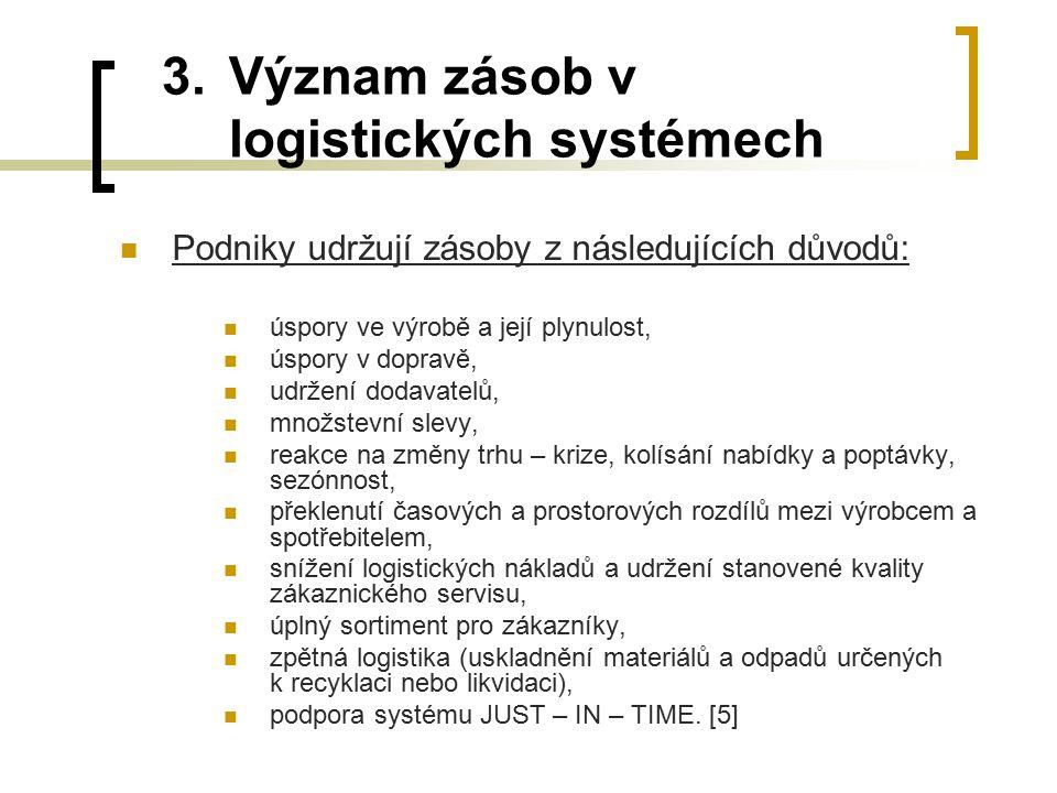 3. Význam zásob v logistických systémech Podniky udržují zásoby z následujících důvodů: úspory ve výrobě a její plynulost, úspory v dopravě, udržení d