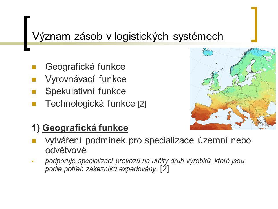 Význam zásob v logistických systémech Geografická funkce Vyrovnávací funkce Spekulativní funkce Technologická funkce [2] 1) Geografická funkce vytváře