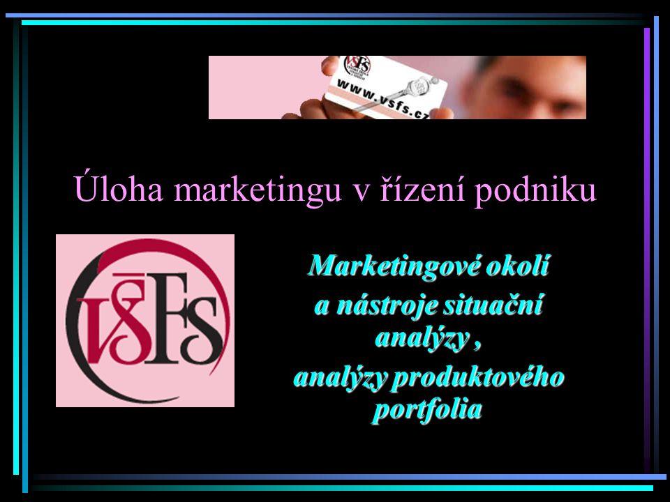 Úloha marketingu v řízení podniku Marketingové okolí a nástroje situační analýzy, analýzy produktového portfolia