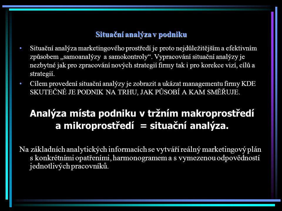 """Situační analýza v podniku Situační analýza marketingového prostředí je proto nejdůležitějším a efektivním způsobem """"samoanalýzy a samokontroly"""". Vypr"""