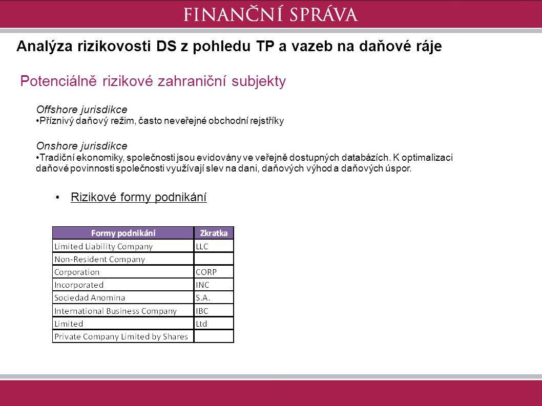Analýza rizikovosti DS z pohledu TP a vazeb na daňové ráje Potenciálně rizikové zahraniční subjekty Rizikové formy podnikání Offshore jurisdikce Přízn