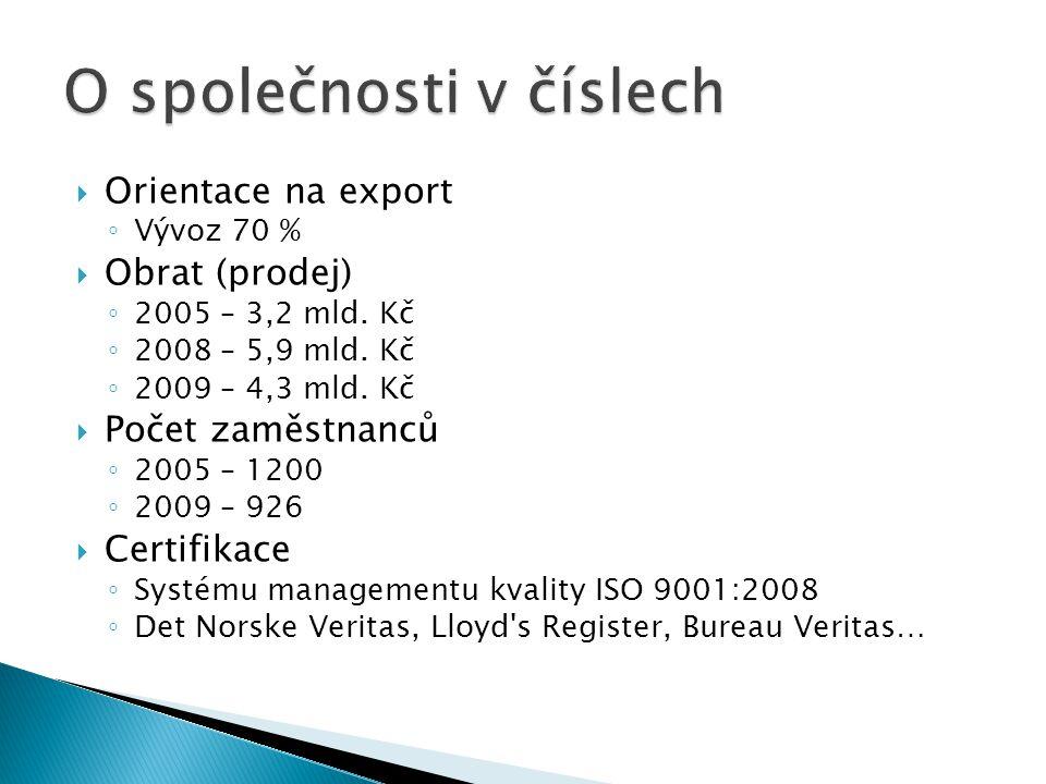  Orientace na export ◦ Vývoz 70 %  Obrat (prodej) ◦ 2005 – 3,2 mld. Kč ◦ 2008 – 5,9 mld. Kč ◦ 2009 – 4,3 mld. Kč  Počet zaměstnanců ◦ 2005 – 1200 ◦