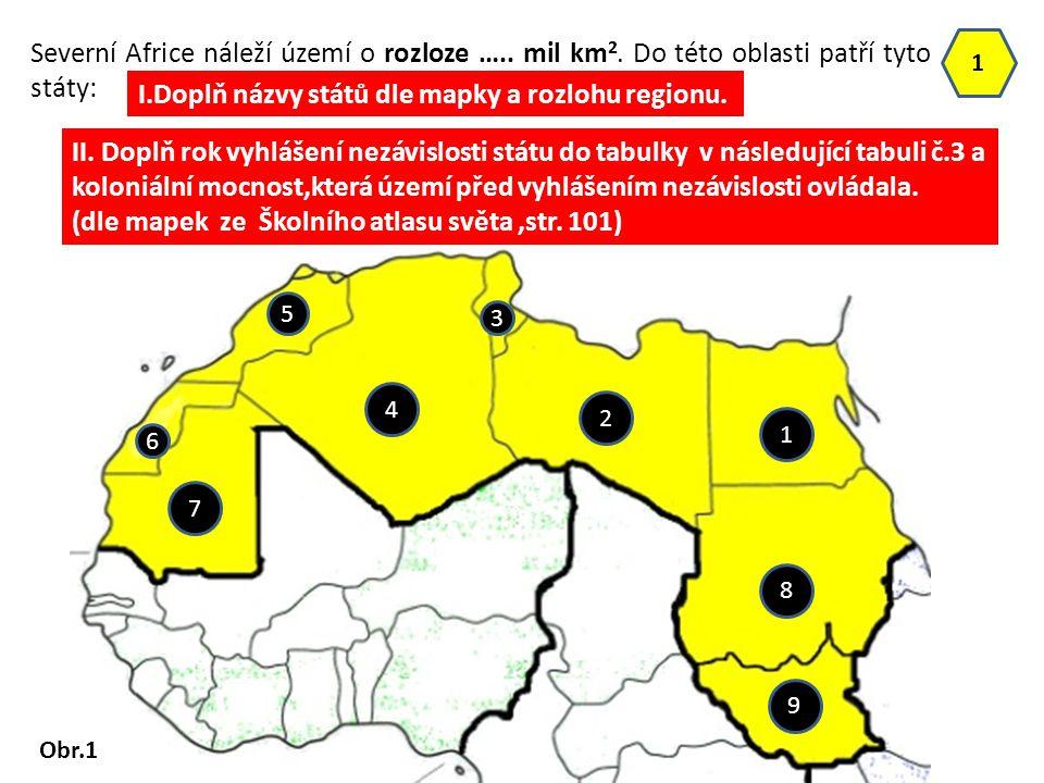 Severní Africe náleží území o rozloze ….. mil km 2. Do této oblasti patří tyto státy: I.Doplň názvy států dle mapky a rozlohu regionu. II. Doplň rok v